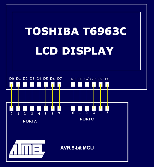 Interfacing Toshiba T6963C LCD to Atmel AVR microcontroller